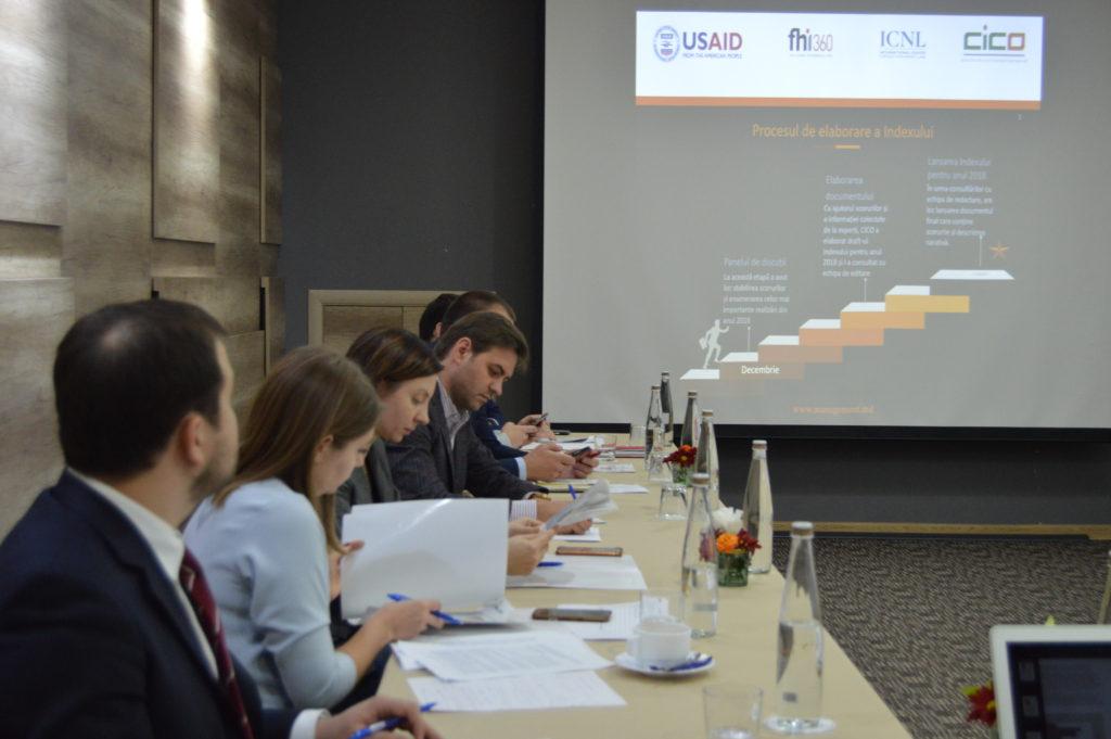 Situația organizațiilor societății civile din Moldova în 2018